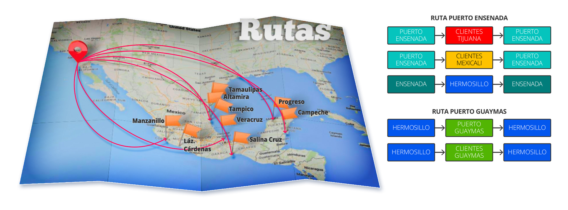 Santa Lucia Routes